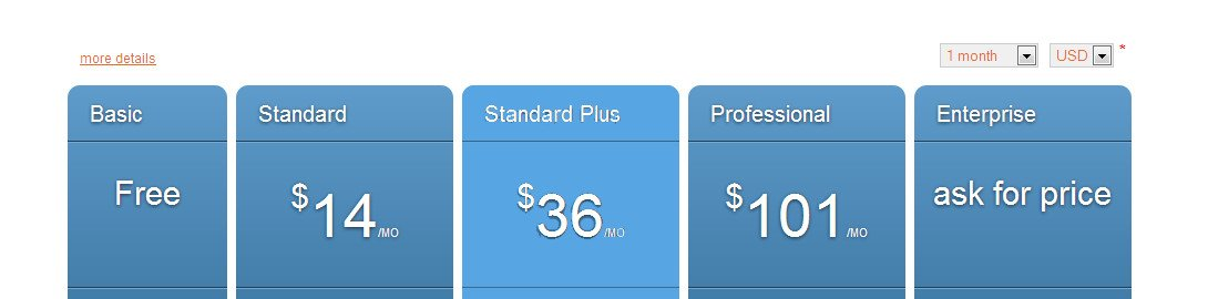 pricing packages